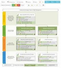 015 Beautiful Strategy Maps Balanced Scorecard Excel