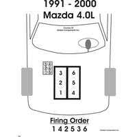 i need a wiring diagram for 1994 mazda b4000 fixya clifford224 81 jpg