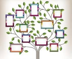 Family Tree Picture Template Family Tree Template For Kids Lovetoknow