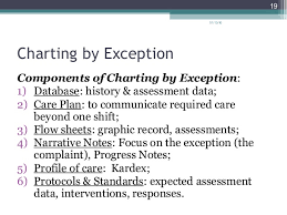 Understanding The Medical Record Ppt
