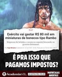 MBL - Movimento Brasil Livre - Itaguaí - Posts | Facebook
