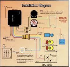 motorcycle alarm installation diagram Alarm Wire Diagram 2000 Toyota 93 Toyota Pickup Wiring Diagram