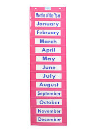 Months Of The Year Chart