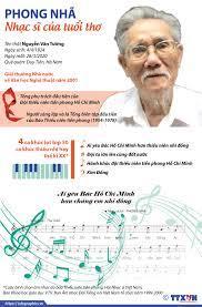 Infographics] Nhạc sỹ Phong Nhã và những bài hát dành cho thiếu nhi | Âm  nhạc