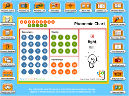 Phonemic Chart Cambridge