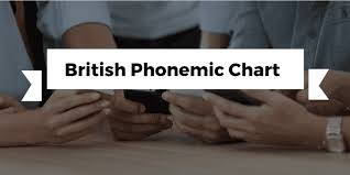 Phonemic Chart Download The British Council Interactive Phonemic Chart Englishpost Org