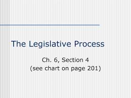 Ppt The Legislative Branch Powerpoint Presentation Free