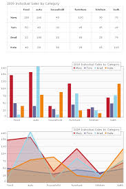 Jquery Sparkline Line Chart Example Hilmi Ridho 5 Top Jquery Chart Libraries