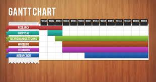 gantt charts bitrix24 blogs