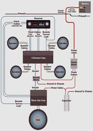 pioneer deck wiring diagram amplifier wiring diagrams how to add an pioneer deck wiring diagram amplifier wiring diagrams how to add an amplifier to your car audio