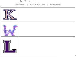 Kwl Chart Beauteous Printable KWL Chart In Word Kwl Template Printable Kindergarten