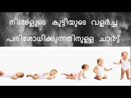 Baby Growth Development Chart Growth And Development Of Baby After Pregnancy Malayalam Child Milestone Month By Month Malayalam