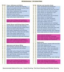65 Point Initial Maintenance Cleaning Checklist Via Maid 4