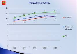 Отчет по практике социального работника на заказ otchet po prakt sots rabotnika 1