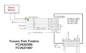 nmea 0183 wiring solidfonts interfacing to garmin multi function displays sonar server american