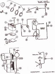 toro wheel horse tractors wiring toro tractor wiring diagram toro wiring diagrams online and another basic wiring diagram courtesy of small toro wheel horse