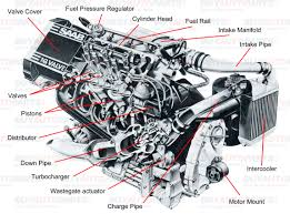 mobile auto engine parts diagram mobile wiring diagrams cars
