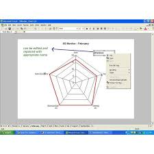 5s Radar Chart Template 5s Metrics Monitor And Measure 5s Using The 5s Radar Chart