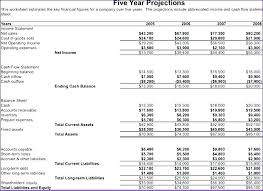 5 year financial projection template. Projections Simple Financial Forecast Template shopeljefeco