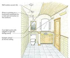 wall sconces bathroom lighting designs artworks: in this bathroom lights call attention to the curved tongue and groove ceiling the wall tile and the artwork above the toilet