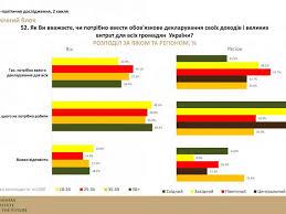 Теневая экономика украины После Революции достоинства теневая экономика выросла с 32% до 48% У нас при