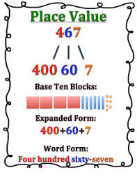 Place Value Anchor Charts For 2nd Grade Worksheets