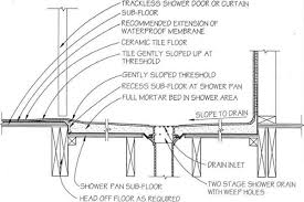 curbless shower pan installation for dimensional floor joists