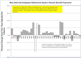 Updated Long Term Pension Data For New York And New Jersey