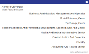 Ashford University Majors Degree Programs