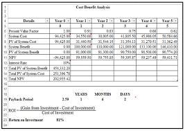 Cost Benefit Analysis School Registration Information System