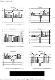 Tbt Forum Seating Chart Wt Tpr Ov W 5