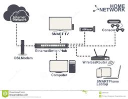 home network equipment connection set vector stock vector image home network equipment connection set vector