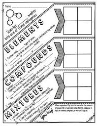 257f0a6cb8ef08efc7066235d29419a7 science doodles physical science 1141 best images about chemistry on pinterest physical science on chapter 25 nuclear chemistry worksheet