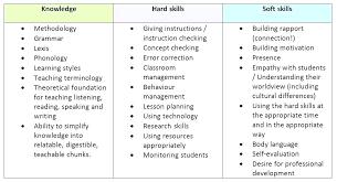 Skills For Resume Impressive 2828 Computer Skills Resume Jobcv