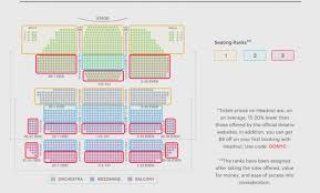 Dixie Stampede Seating Chart Branson Get Here Sight And Sound Branson Seating Chart Tripadvisor