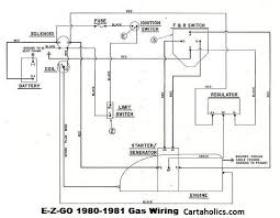 1985 ezgo golf cart wiring diagram 36 volt melex golf cart wiring melex 212 golf cart wiring diagram at Melex Golf Cart Wiring Diagram