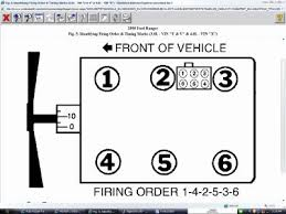 2000 ford ranger engine firing diagram engine mechanical problem 2carpros com forum automotive pictures 62217 firing order 6