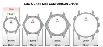 Watch Band Size Chart Watch Size And Fit Guide How Your Watch Should Fit The Loupe