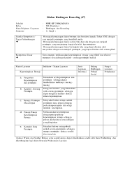Perangkat silabus kimia k13 kelas 11 sma semester 1 dan 2 edisi revisi 2021 ini kiranya dapat menjadi tambahan dan arsip dalam membuat. Slabus Guru Bk Tingkat Sma Silabus English Conversation Sem1 Tingkat Pendidikan Pendidikan Mohon Dikirimi Rpp Dan Silabus Bahasa Mandarin Pak Untuk Tingkat Smp Dan Sma Email