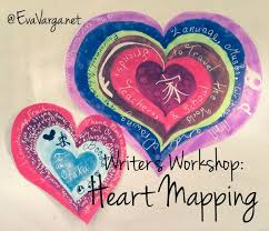 writer's workshop heart mapping eva varga Heart Map For Writers Workshop a heart map is a visual representation of your heart, displaying topics that live there; these topics are ones we show passion for and find interesting if Writing Heart Map Printable