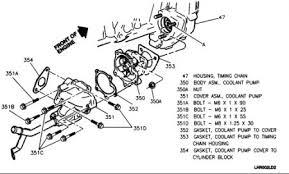 grand national steering column wiring diagram grand trailer 1991 buick skylark wiring diagram