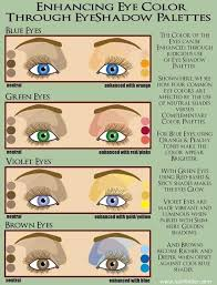 Eyeshadow Color Combination Chart Enhancing Eye Color Through Eye Shadow Palettes Eye Color