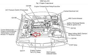 volvo 960 engine diagram volvo wiring diagrams online