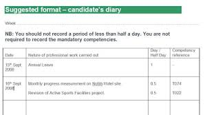 Diary Format Template Let It Out The Apc Diary