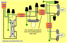 wiring diagrams to add a new light fixture do it yourself help com wiring diagram for adding new lights to an existing light fixture