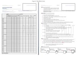 Fluid Balance Chart Nursing Figure 2 Driver Diagram Increase Percentage Of Charts