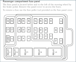 2009 ford f250 fuse box diagram cab panel free download wiring 2009 f250 interior fuse box diagram 2009 ford f250 fuse box diagram cab panel free download wiring diagrams bureaucratically info truck enthusiasts forums at fo