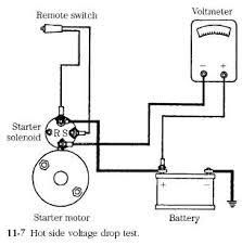 diesel engines starter circuit tests diesel engine troubleshooting diesel engines starter circuit tests