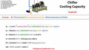 chiller cooling capacity calculation imperial units how to calculate cooling capacity of a chiller