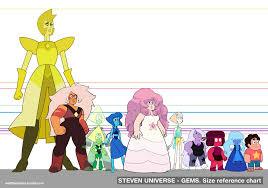 Steven Universe Size Reference Chart